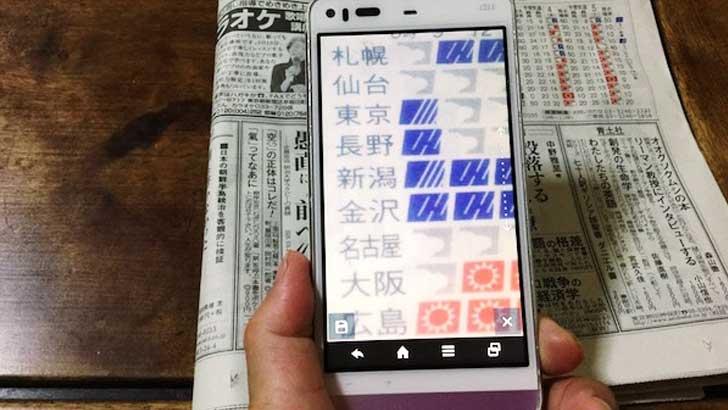 スマートフォンのルーペアプリがあれば細かい文字も楽々